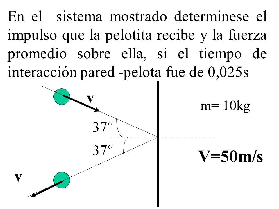 H=2m h=1,5m Una pelotita de 100g de masa se deja caer desde una altura de 2m y rebota verticalmente tal como se indica. determine la fuerza promedio q