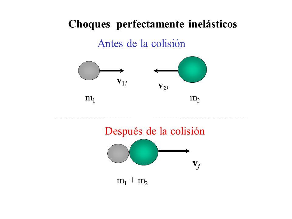 colisión perfectamente inelástica m1m1 m2m2 m 1 + m 2 Choque plástico