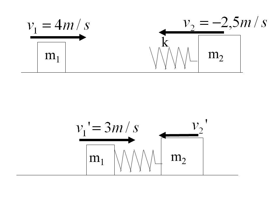 Problema Un bloque de masa m 1 =1.6kg, moviendose hacia la derecha con una velocidad de 4m/s sobre un camino horizontal sin fricción, choca contra un