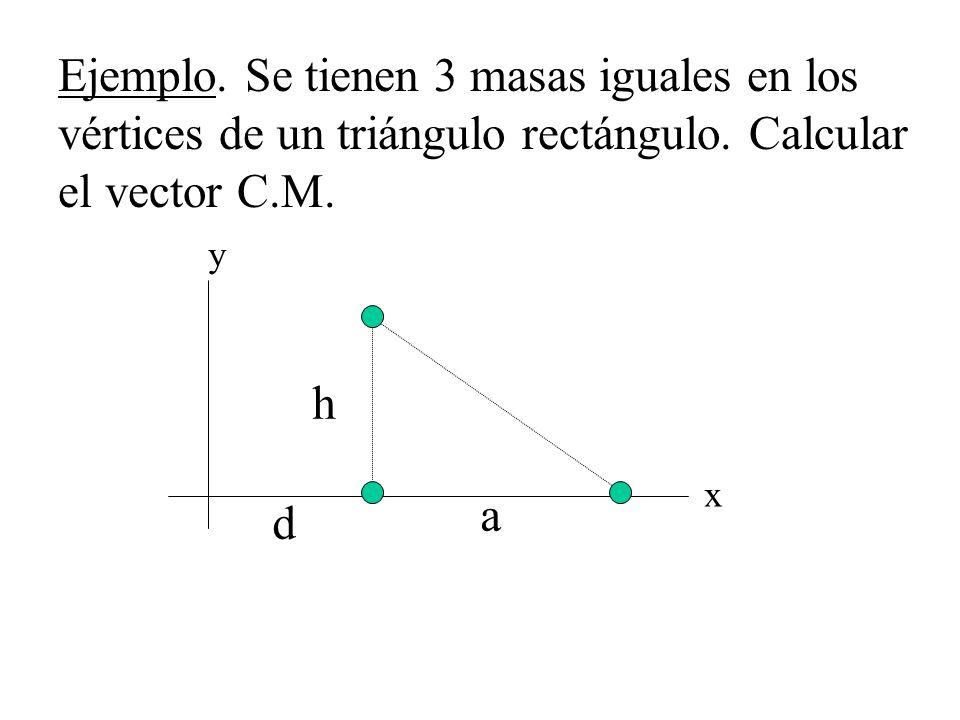 y x r CM z para una distribución continua de masa: r