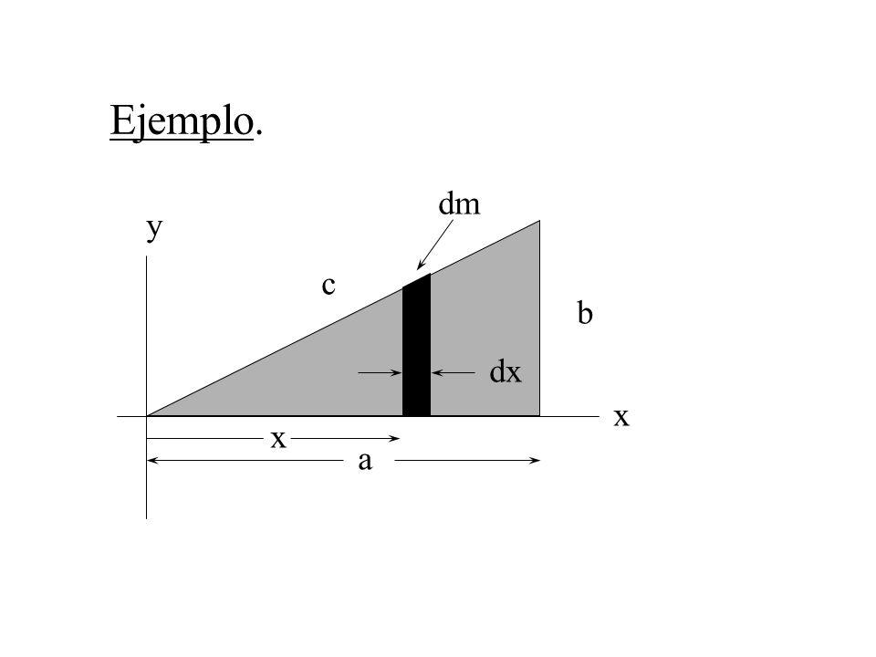Ejemplo. Se tienen 3 masas iguales en los vértices de un triángulo rectángulo. Calcular el vector C.M. d h a y x
