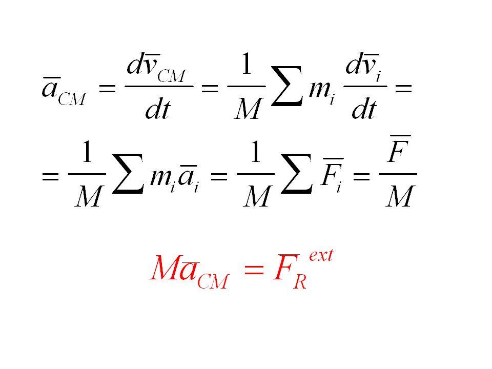 El momento total P es el producto de la masa total M por la velocidad del centro de masa.