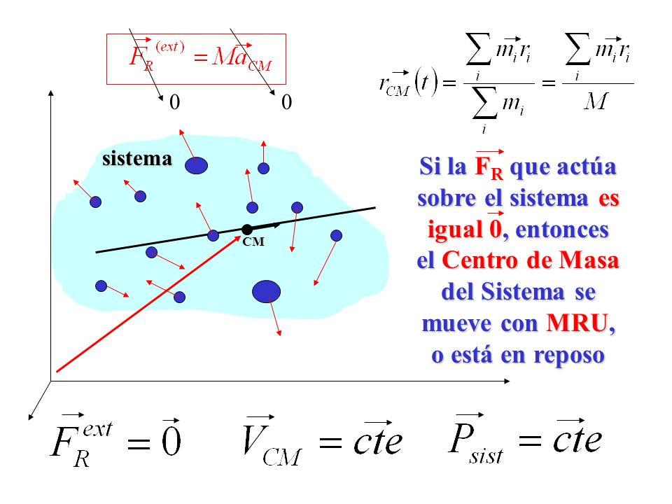 Al hacer la suma las fuerzas internas de acción y reacción se cancelan de modo que sólo quedan las fuerzas externas. Entonces la ecuación anterior se