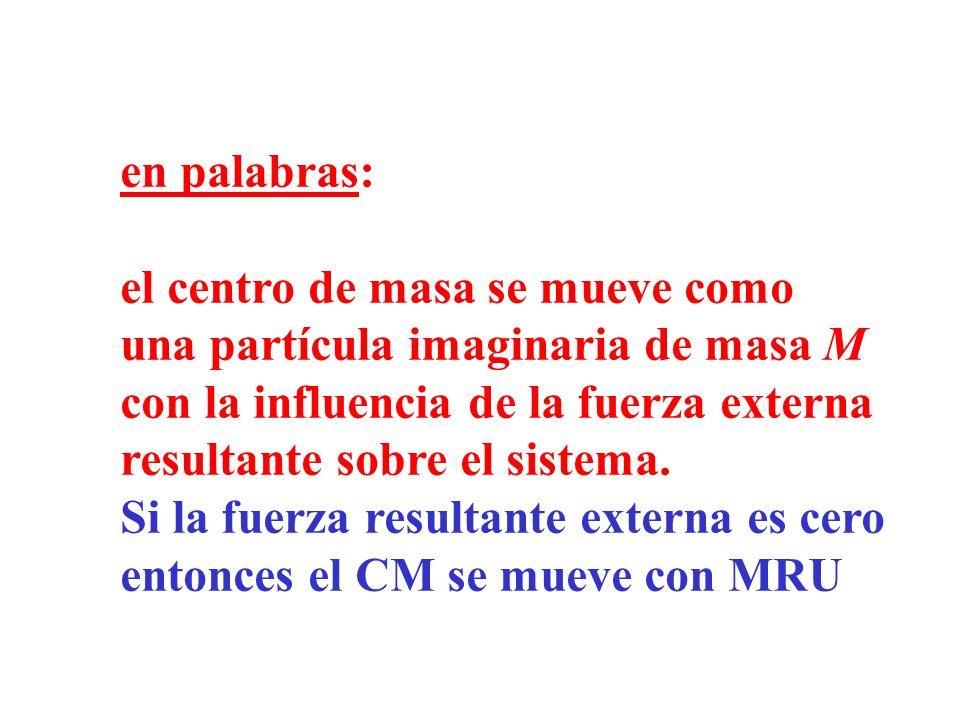 CM Si la F R que actúa sobre el sistema es igual 0, entonces el Centro de Masa del Sistema se mueve con MRU, o está en reposo 00 sistema