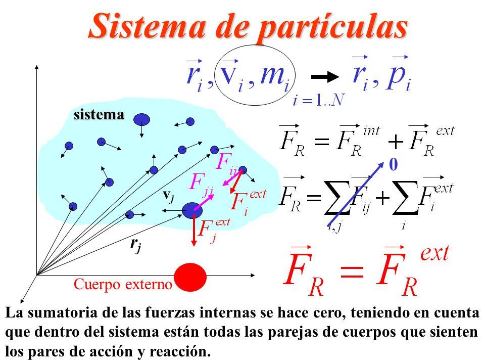 La segunda ley de Newton se puede escribir en función del momento lineal: Sistema de una partícula 2da ley de Newton