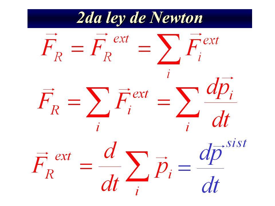 Sistema de partículas sistema 0 rjrj vjvj Cuerpo externo La sumatoria de las fuerzas internas se hace cero, teniendo en cuenta que dentro del sistema
