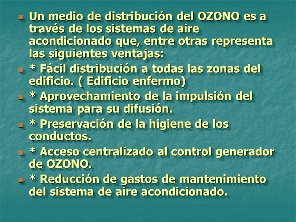 Un medio de distribución del OZONO es a través de los sistemas de aire acondicionado que, entre otras representa las siguientes ventajas: Un medio de distribución del OZONO es a través de los sistemas de aire acondicionado que, entre otras representa las siguientes ventajas: * Fácil distribución a todas las zonas del edificio.