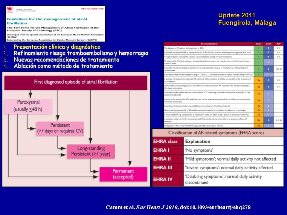 Update 2011 Fuengirola, Málaga 1.Presentación clínica y diagnóstico 2.Refinamiento riesgo tromboembolismo y hemorragia 3.Nuevas recomendaciones de tratamiento 4.Ablación como método de tratamiento Camm et al.