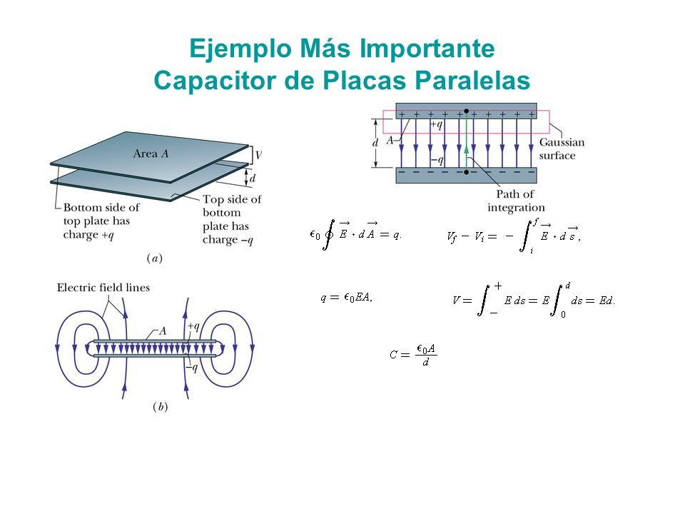 Otros Ejemplos Capacitor Esférico Capacitor Cilíndrico
