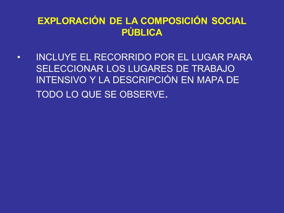 EXPLORACIÓN DE LA COMPOSICIÓN SOCIAL PÚBLICA INCLUYE EL RECORRIDO POR EL LUGAR PARA SELECCIONAR LOS LUGARES DE TRABAJO INTENSIVO Y LA DESCRIPCIÓN EN M
