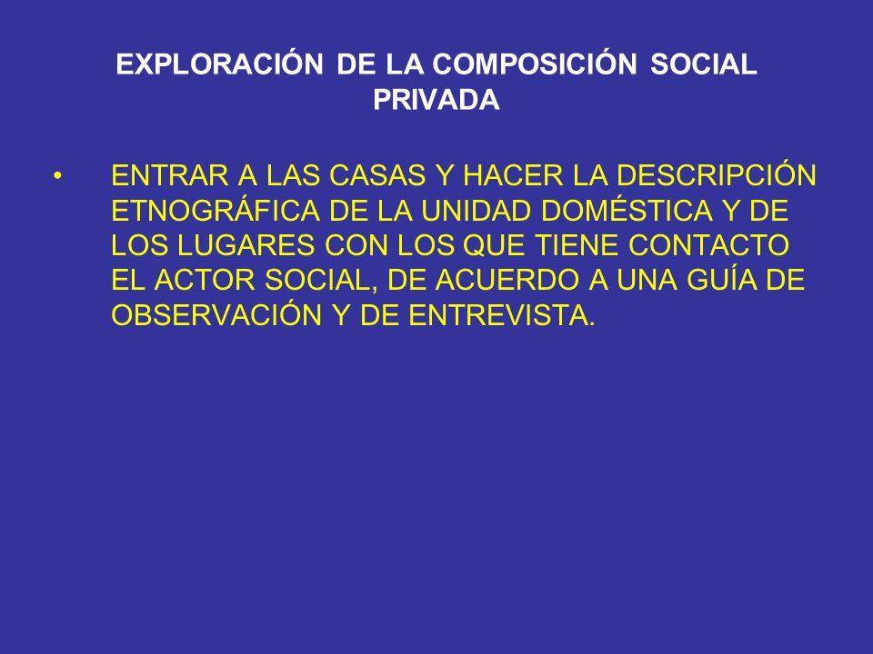 EXPLORACIÓN DE LA COMPOSICIÓN SOCIAL PRIVADA ENTRAR A LAS CASAS Y HACER LA DESCRIPCIÓN ETNOGRÁFICA DE LA UNIDAD DOMÉSTICA Y DE LOS LUGARES CON LOS QUE