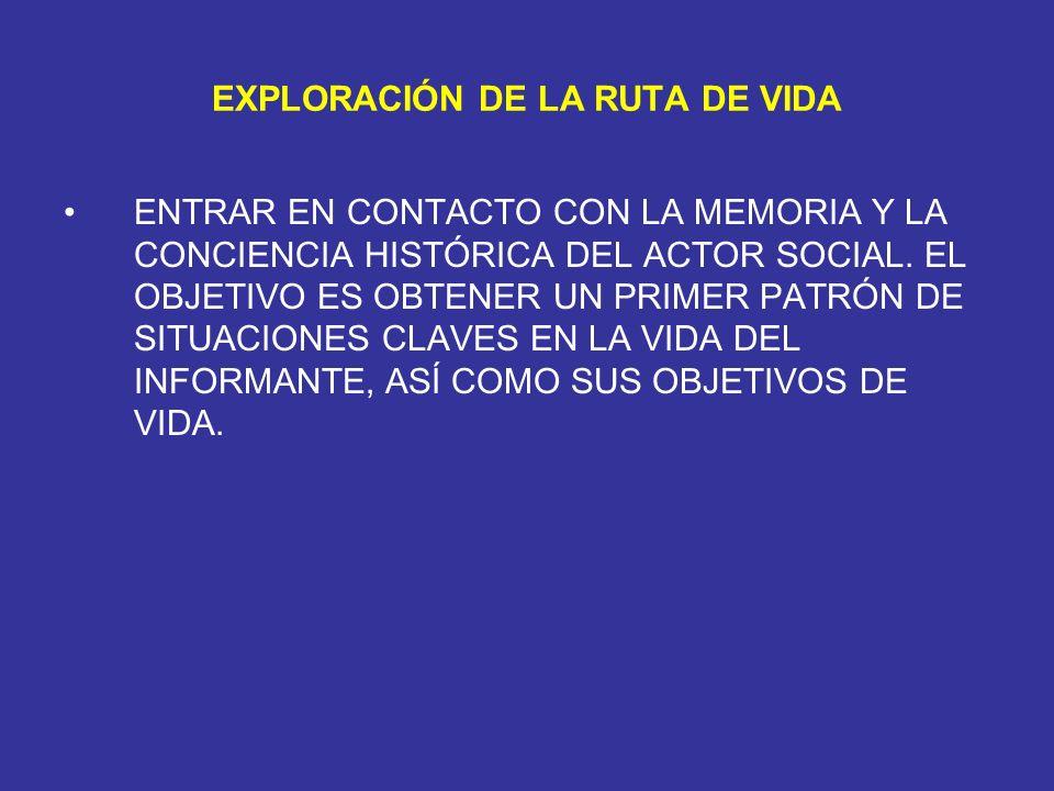 EXPLORACIÓN DE LA RUTA DE VIDA ENTRAR EN CONTACTO CON LA MEMORIA Y LA CONCIENCIA HISTÓRICA DEL ACTOR SOCIAL. EL OBJETIVO ES OBTENER UN PRIMER PATRÓN D
