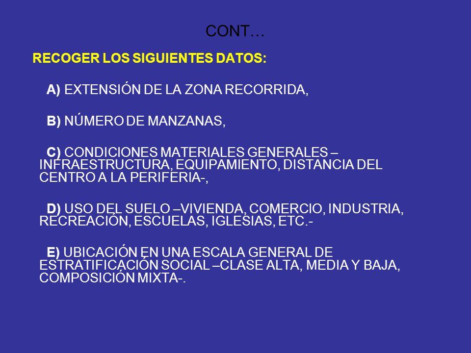 CONT… RECOGER LOS SIGUIENTES DATOS: A) EXTENSIÓN DE LA ZONA RECORRIDA, B) NÚMERO DE MANZANAS, C) CONDICIONES MATERIALES GENERALES – INFRAESTRUCTURA, E
