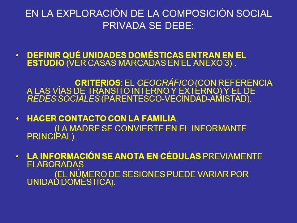EN LA EXPLORACIÓN DE LA COMPOSICIÓN SOCIAL PRIVADA SE DEBE: DEFINIR QUÉ UNIDADES DOMÉSTICAS ENTRAN EN EL ESTUDIO (VER CASAS MARCADAS EN EL ANEXO 3). C