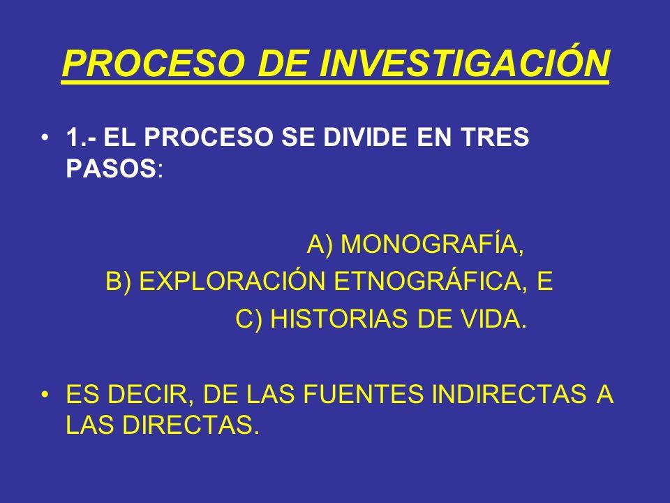 PROCESO DE INVESTIGACIÓN 1.- EL PROCESO SE DIVIDE EN TRES PASOS: A) MONOGRAFÍA, B) EXPLORACIÓN ETNOGRÁFICA, E C) HISTORIAS DE VIDA. ES DECIR, DE LAS F