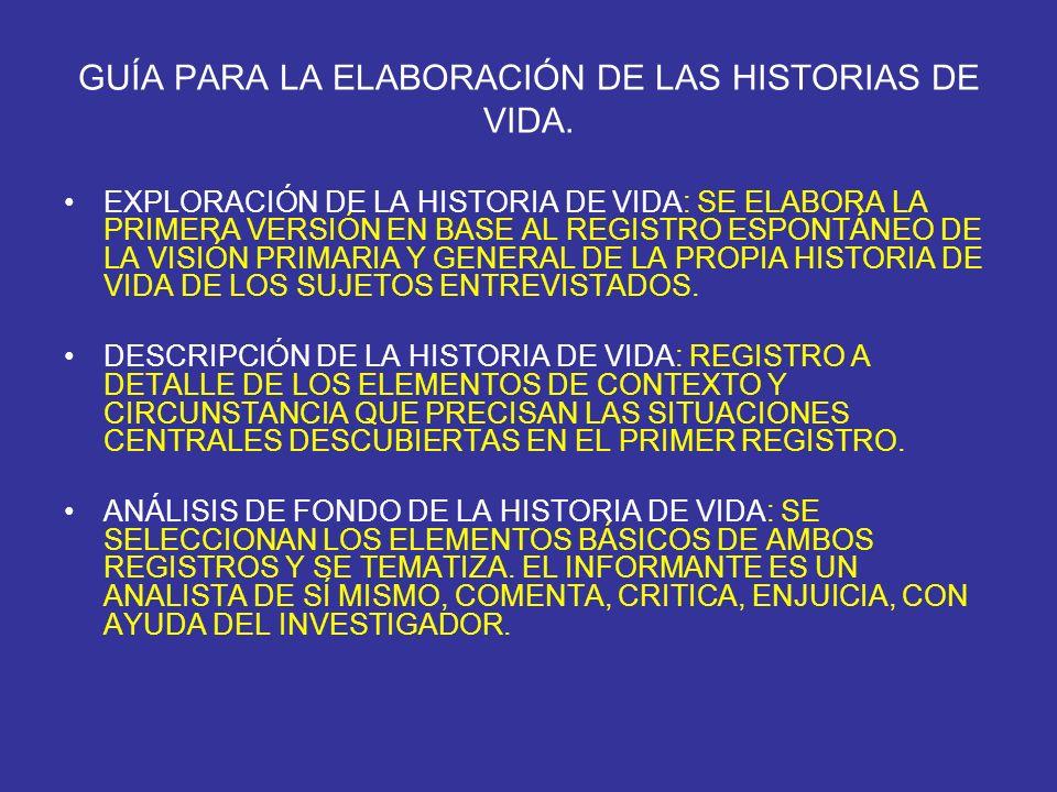 GUÍA PARA LA ELABORACIÓN DE LAS HISTORIAS DE VIDA. EXPLORACIÓN DE LA HISTORIA DE VIDA: SE ELABORA LA PRIMERA VERSIÓN EN BASE AL REGISTRO ESPONTÁNEO DE