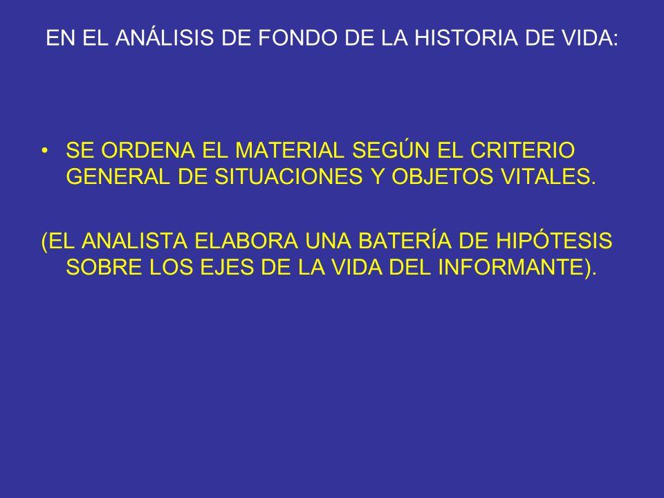 EN EL ANÁLISIS DE FONDO DE LA HISTORIA DE VIDA: SE ORDENA EL MATERIAL SEGÚN EL CRITERIO GENERAL DE SITUACIONES Y OBJETOS VITALES. (EL ANALISTA ELABORA