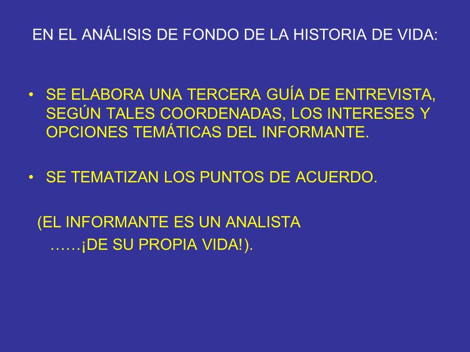 EN EL ANÁLISIS DE FONDO DE LA HISTORIA DE VIDA: SE ELABORA UNA TERCERA GUÍA DE ENTREVISTA, SEGÚN TALES COORDENADAS, LOS INTERESES Y OPCIONES TEMÁTICAS