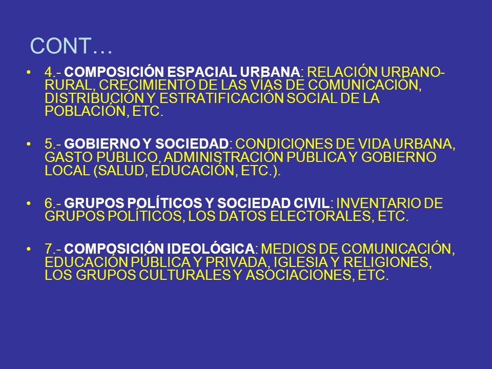 CONT… 4.- COMPOSICIÓN ESPACIAL URBANA: RELACIÓN URBANO- RURAL, CRECIMIENTO DE LAS VÍAS DE COMUNICACIÓN, DISTRIBUCIÓN Y ESTRATIFICACIÓN SOCIAL DE LA PO