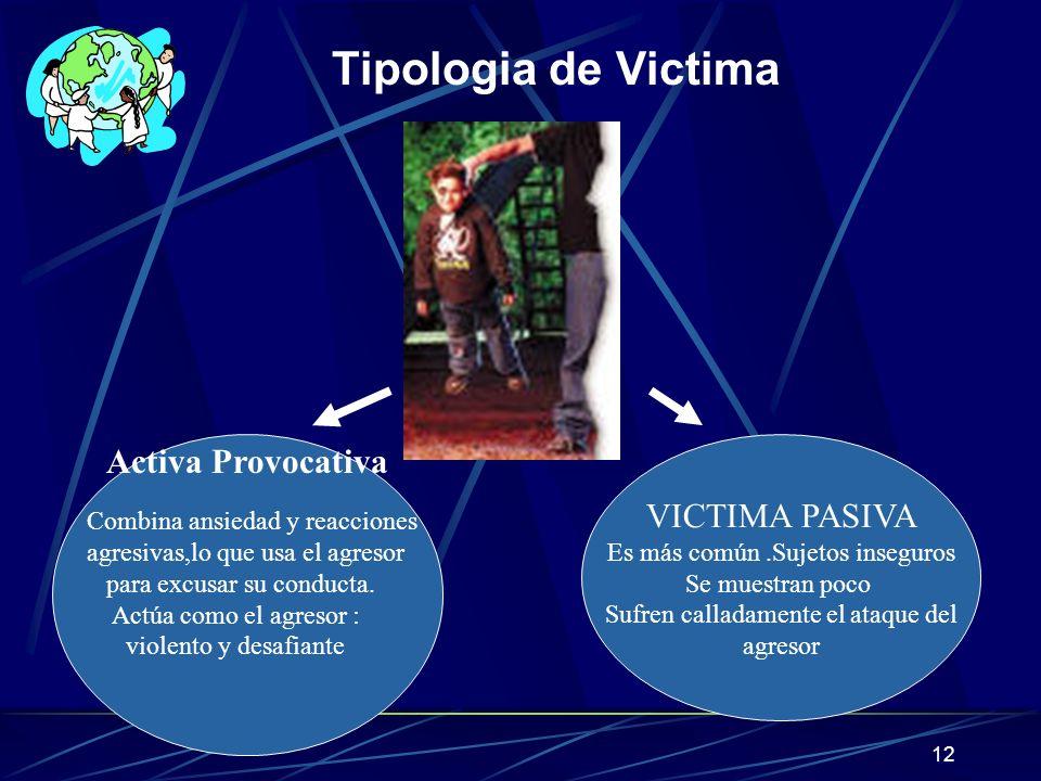 12 VICTIMA PASIVA Es más común.Sujetos inseguros Se muestran poco Sufren calladamente el ataque del agresor Activa Provocativa Combina ansiedad y reac