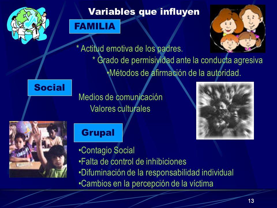13 Variables que influyen FAMILIA * Actitud emotiva de los padres. * Grado de permisividad ante la conducta agresiva Métodos de afirmación de la autor