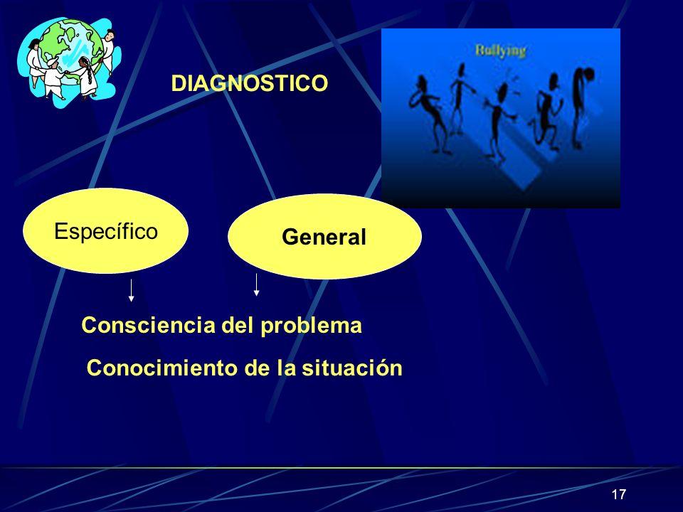 17 DIAGNOSTICO Específico General Consciencia del problema Conocimiento de la situación