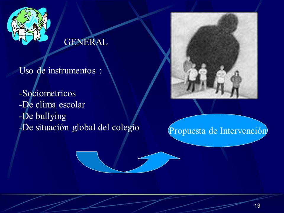 19 GENERAL Uso de instrumentos : -Sociometricos -De clima escolar -De bullying -De situación global del colegio Propuesta de Intervención