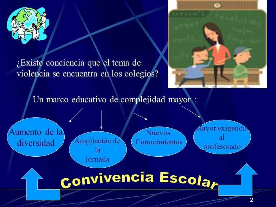 2 ¿Existe conciencia que el tema de violencia se encuentra en los colegios? Un marco educativo de complejidad mayor : Aumento de la diversidad Ampliac
