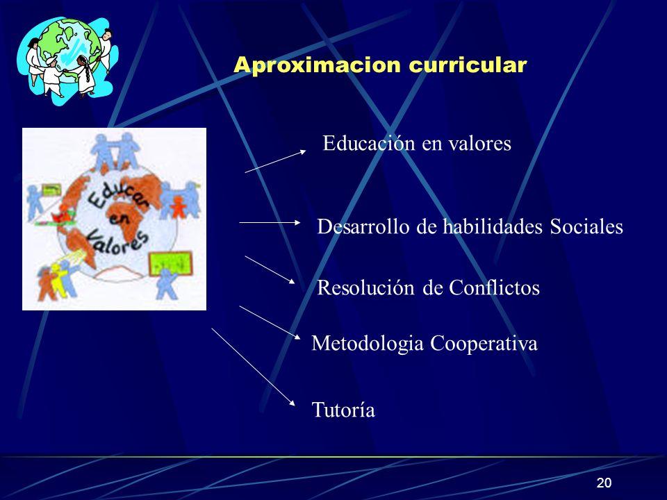 20 Aproximacion curricular Educación en valores Desarrollo de habilidades Sociales Resolución de Conflictos Metodologia Cooperativa Tutoría