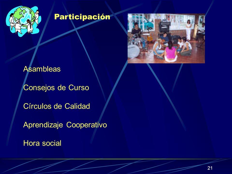 21 Participación Asambleas Consejos de Curso Círculos de Calidad Aprendizaje Cooperativo Hora social