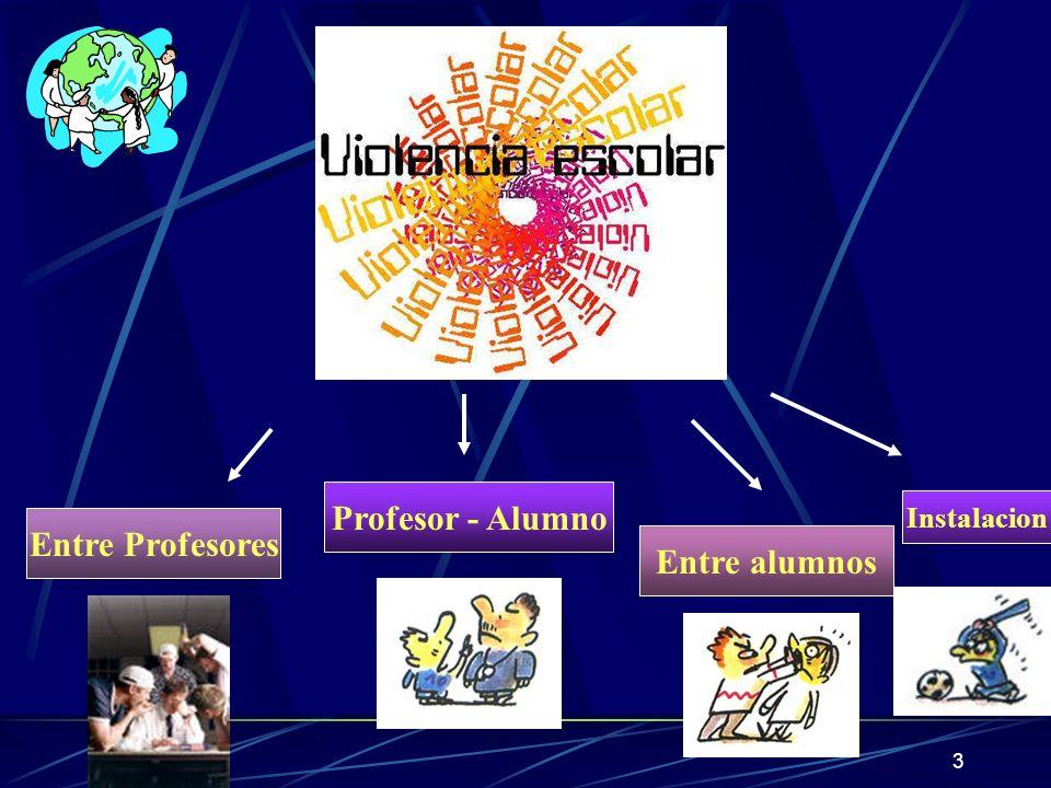 3 Entre Profesores Profesor - Alumno Entre alumnos Instalacion
