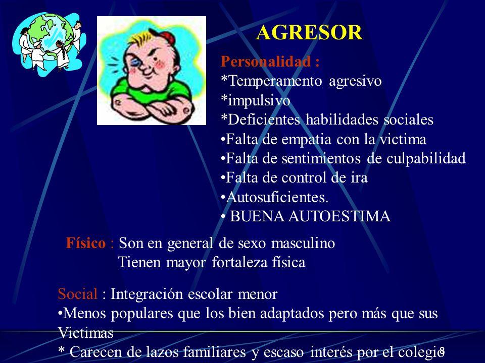 8 AGRESOR Personalidad : *Temperamento agresivo *impulsivo *Deficientes habilidades sociales Falta de empatia con la victima Falta de sentimientos de