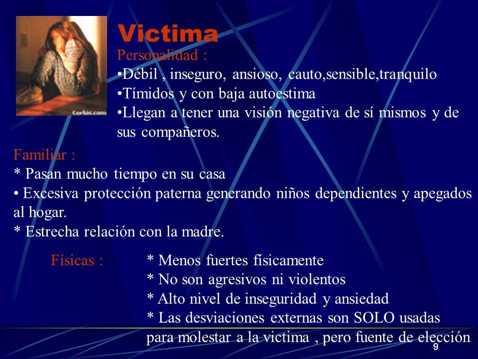 9 Victima Personalidad : Débil, inseguro, ansioso, cauto,sensible,tranquilo Tímidos y con baja autoestima Llegan a tener una visión negativa de sí mis