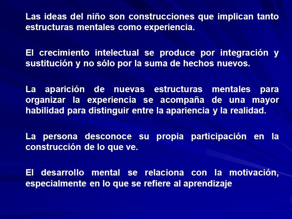 Las ideas del niño son construcciones que implican tanto estructuras mentales como experiencia. El crecimiento intelectual se produce por integración