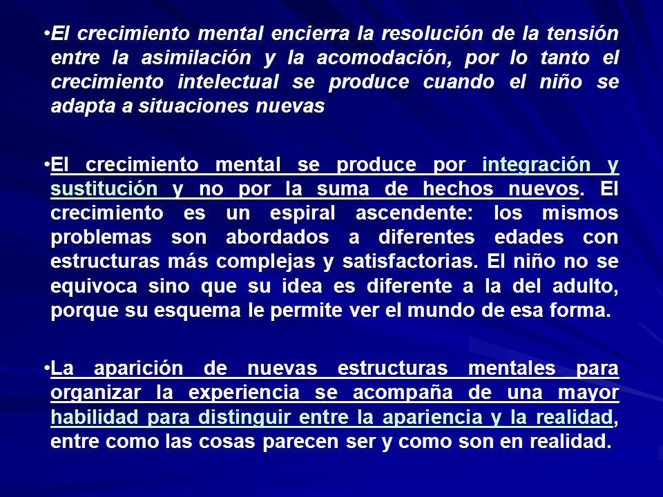 El crecimiento mental encierra la resolución de la tensión entre la asimilación y la acomodación, por lo tanto el crecimiento intelectual se produce c