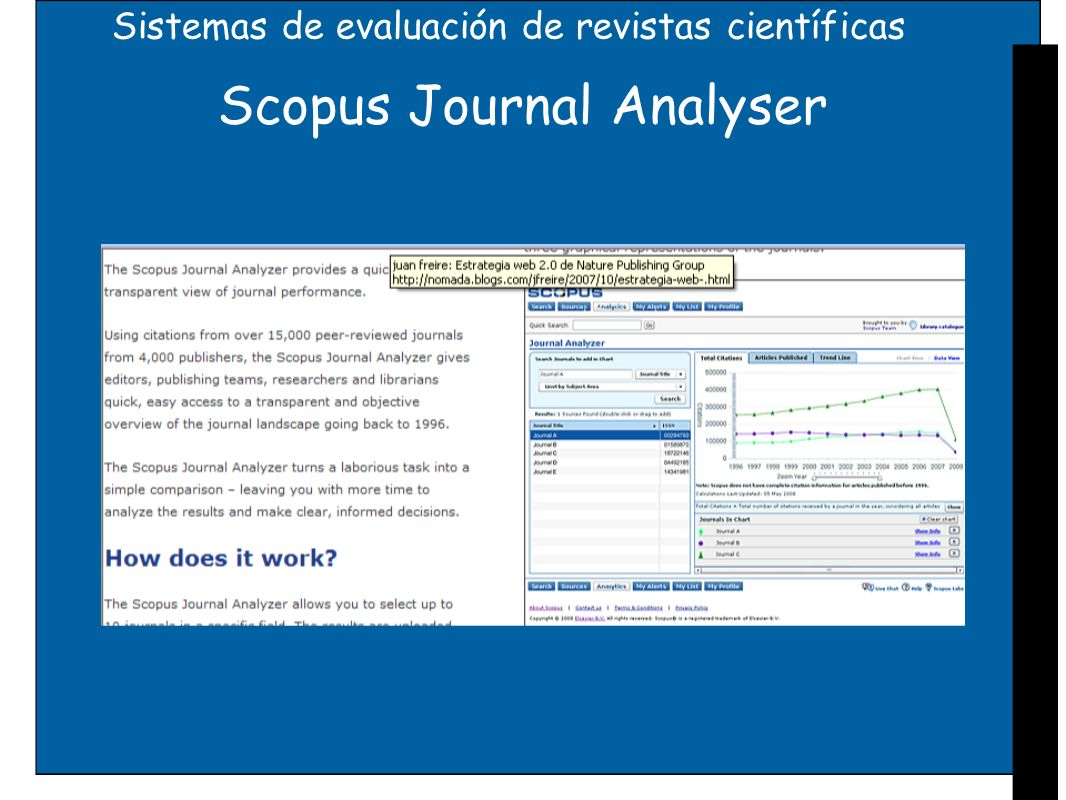Sistemas de evaluación de revistas científicas Scopus Journal Analyser