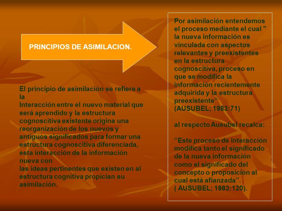 PRINCIPIOS DE ASIMILACION. El principio de asimilación se refiere a la Interacción entre el nuevo material que será aprendido y la estructura cognosci
