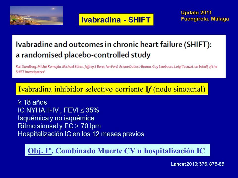Update 2011 Fuengirola, Málaga Lancet 2010; 376. 875-85 18 años IC NYHA II-IV ; FEVI 35% Isquémica y no isquémica Ritmo sinusal y FC > 70 lpm Hospital