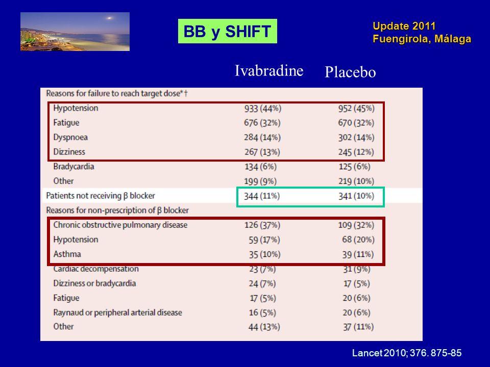 Update 2011 Fuengirola, Málaga Ivabradine Placebo BB y SHIFT Lancet 2010; 376. 875-85