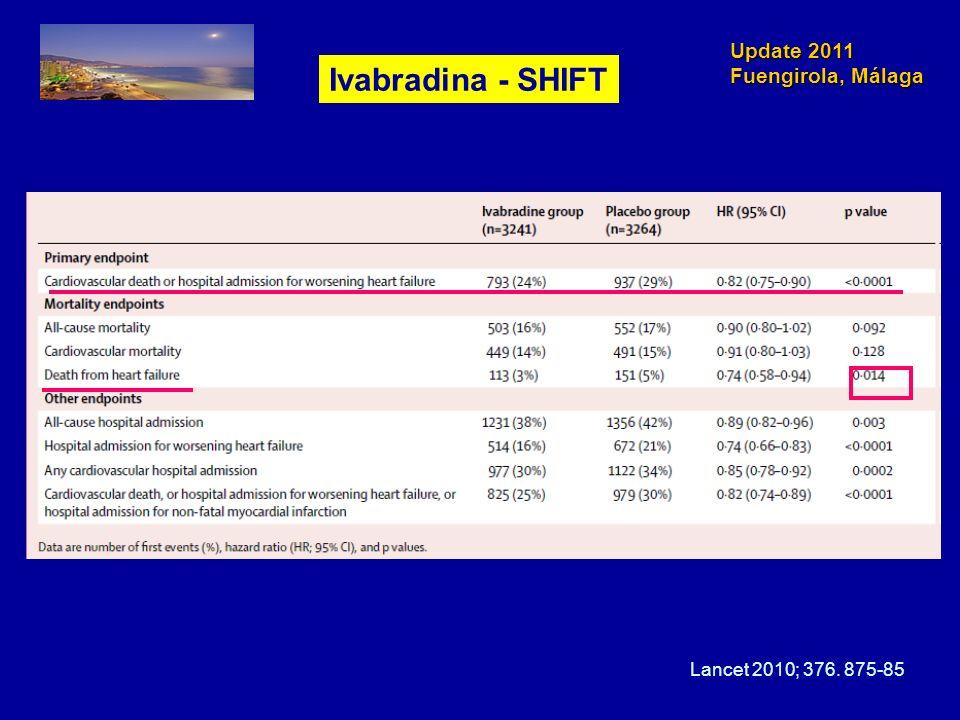 Update 2011 Fuengirola, Málaga Ivabradina - SHIFT Lancet 2010; 376. 875-85
