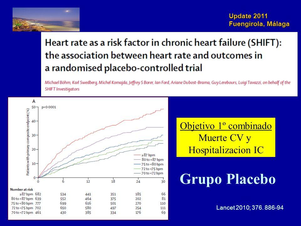 Update 2011 Fuengirola, Málaga Objetivo 1º combinado Muerte CV y Hospitalizacion IC Grupo Placebo Lancet 2010; 376. 886-94