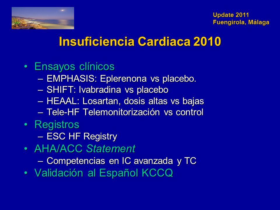 Update 2011 Fuengirola, Málaga Insuficiencia Cardiaca 2010 Ensayos clínicosEnsayos clínicos –EMPHASIS: Eplerenona vs placebo. –SHIFT: Ivabradina vs pl