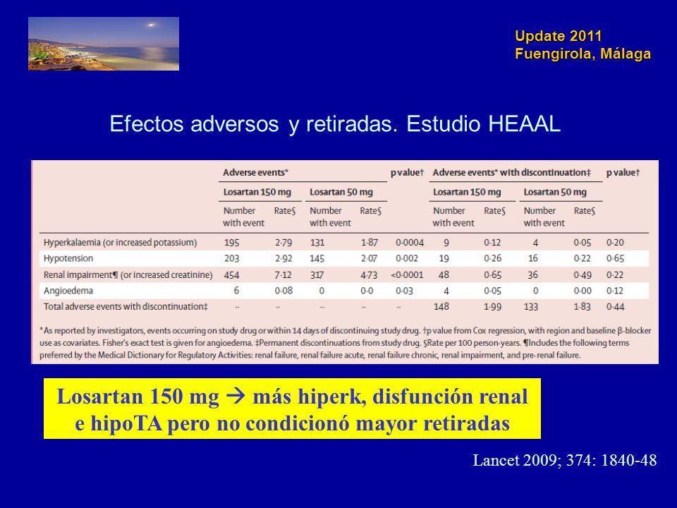 Update 2011 Fuengirola, Málaga Efectos adversos y retiradas. Estudio HEAAL Lancet 2009; 374: 1840-48 Losartan 150 mg más hiperk, disfunción renal e hi