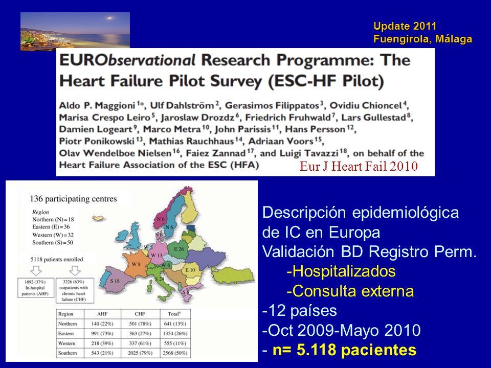 Update 2011 Fuengirola, Málaga Eur J Heart Fail 2010 Descripción epidemiológica de IC en Europa Validación BD Registro Perm. -Hospitalizados -Consulta