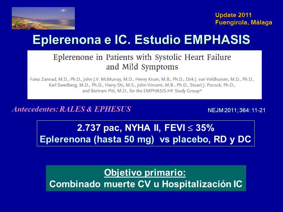 Update 2011 Fuengirola, Málaga Eplerenona e IC. Estudio EMPHASIS NEJM 2011; 364: 11-21 2.737 pac, NYHA II, FEVI 35% Eplerenona (hasta 50 mg) vs placeb