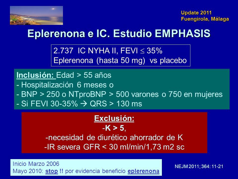 Update 2011 Fuengirola, Málaga Eplerenona e IC. Estudio EMPHASIS NEJM 2011; 364: 11-21 2.737 IC NYHA II, FEVI 35% Eplerenona (hasta 50 mg) vs placebo