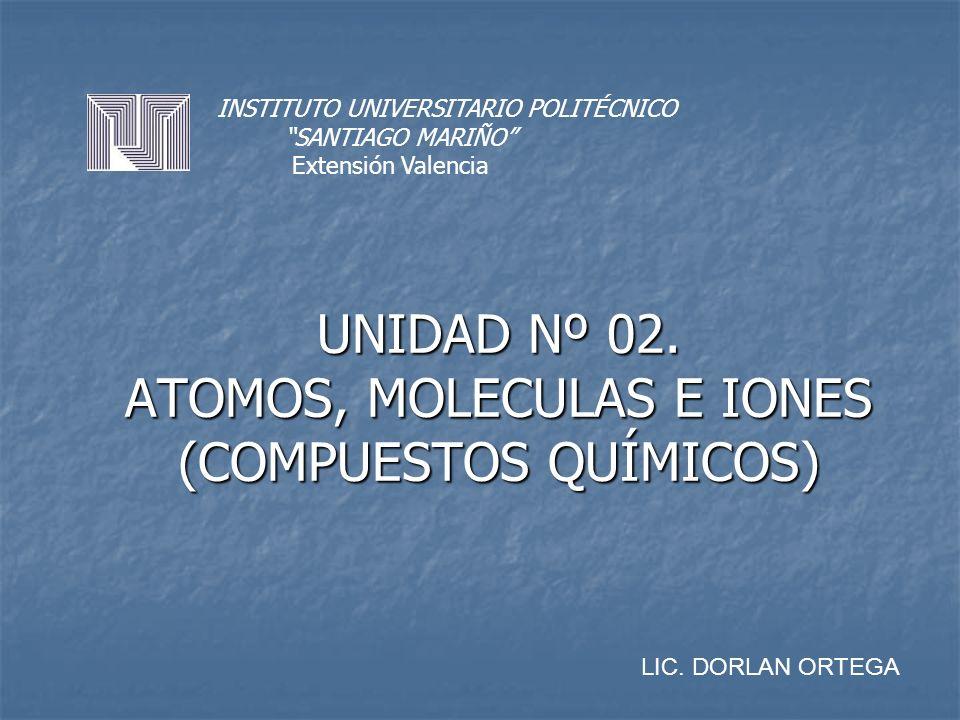 COMPUESTOS QUÍMICOS COMPUESTOS INORGÁNICOS (Metálicos y No Metálicos COMPUESTOS ORGÁNICOS (Hidrocarburos) COMPUESTOS COMPLEJOS (combinaciones de los compuestos) UNIONES DE LOS ELEMENTOS UNIDAD Nº 02.