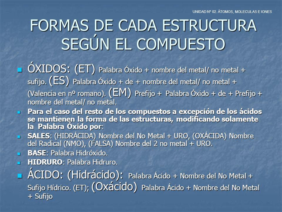 FORMAS DE CADA ESTRUCTURA SEGÚN EL COMPUESTO ÓXIDOS: (ET) Palabra Óxido + nombre del metal/ no metal + sufijo. (ES) Palabra Óxido + de + nombre del me