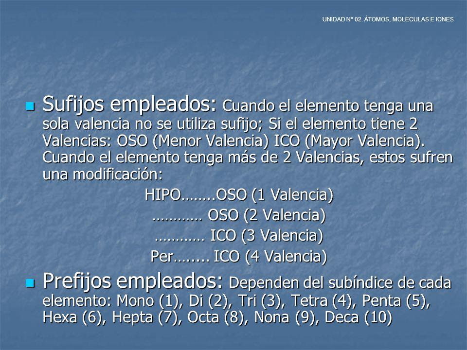 Sufijos empleados: Cuando el elemento tenga una sola valencia no se utiliza sufijo; Si el elemento tiene 2 Valencias: OSO (Menor Valencia) ICO (Mayor