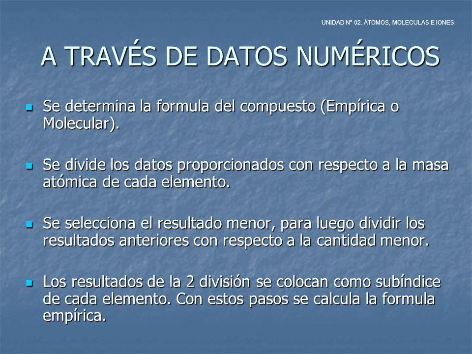A TRAVÉS DE DATOS NUMÉRICOS A TRAVÉS DE DATOS NUMÉRICOS Se determina la formula del compuesto (Empírica o Molecular). Se determina la formula del comp